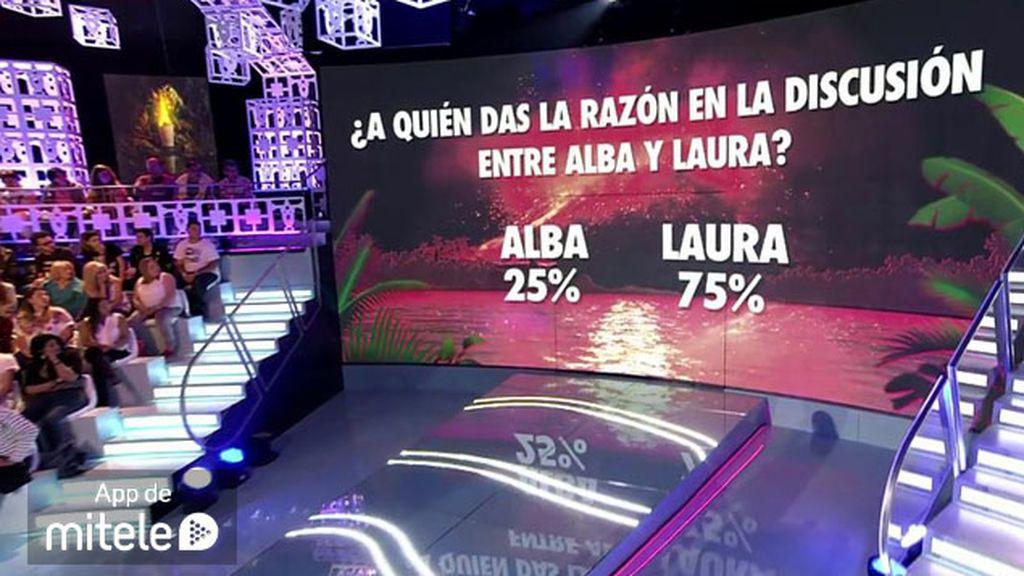 Resultados pregunta Alba Lucia App