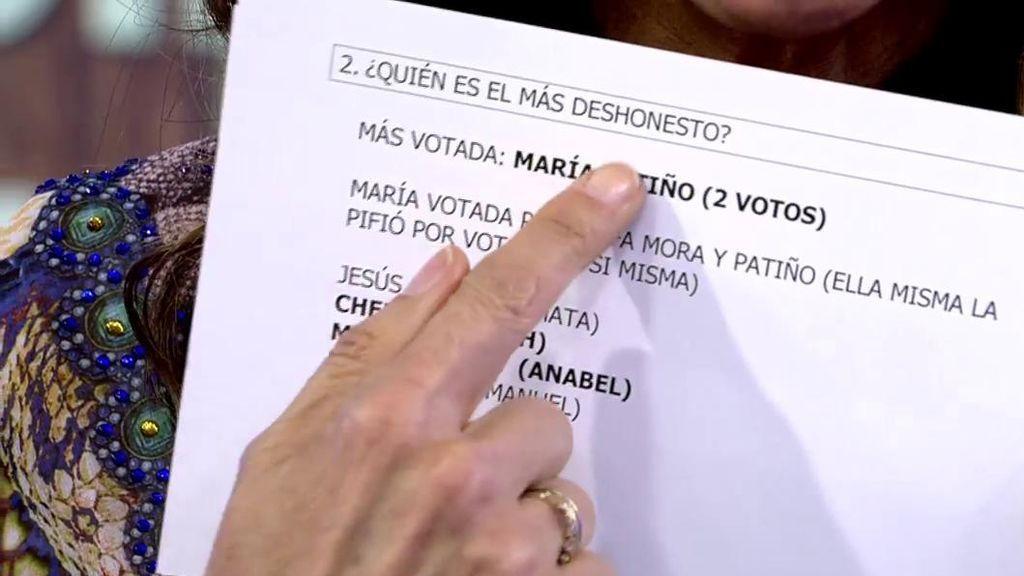 ¿Quién ha votado a quién? La encuesta más incómoda de los colaboradores de 'Sálvame'