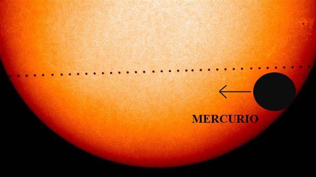 tránsito mercurio 2
