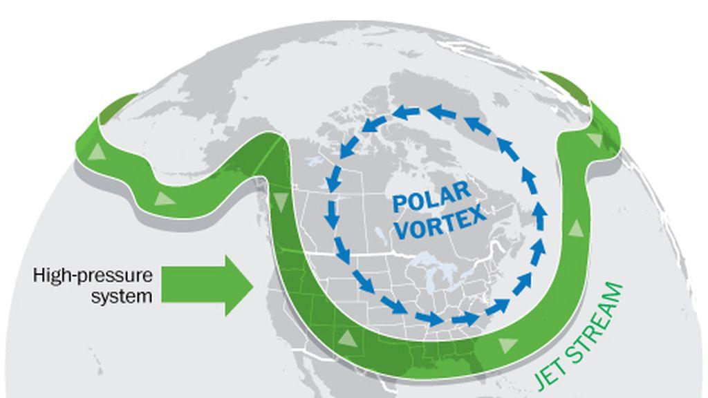 Vórtice polar 2