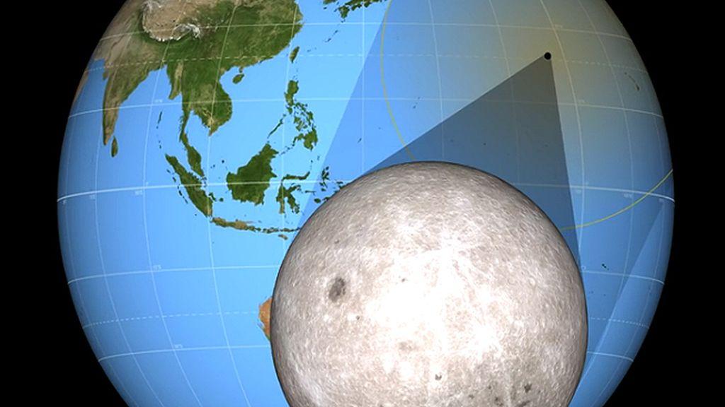 Trayectoria eclipse 2
