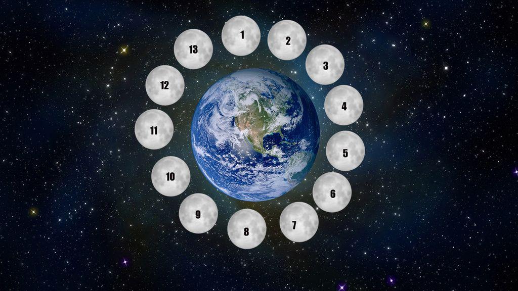 Conoces El Calendario De Las 13 Lunas Busca El Influjo Lunar De Tu Fecha Favorita