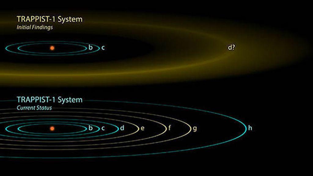 ¿Quieres ir ya a los nuevos exoplanetas? Esta es la visita 360º que nos ofrece la NASA