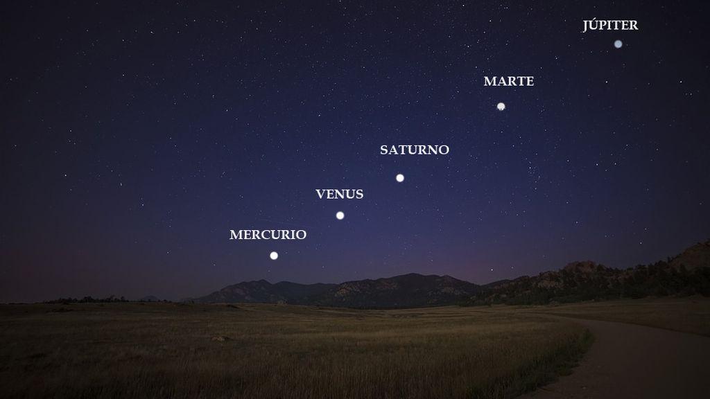 conjunción pentaplanetaria
