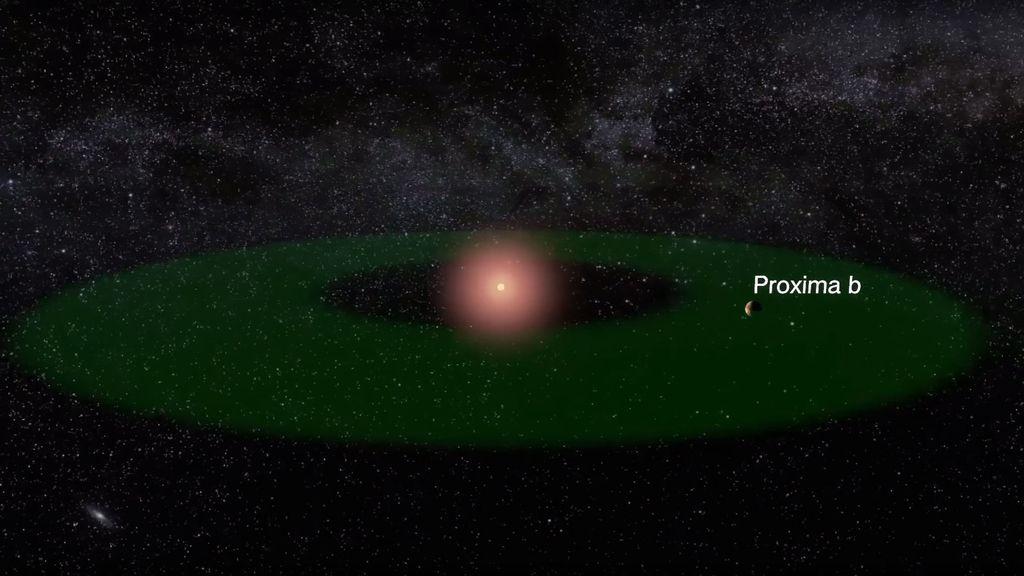 planeta proxima b