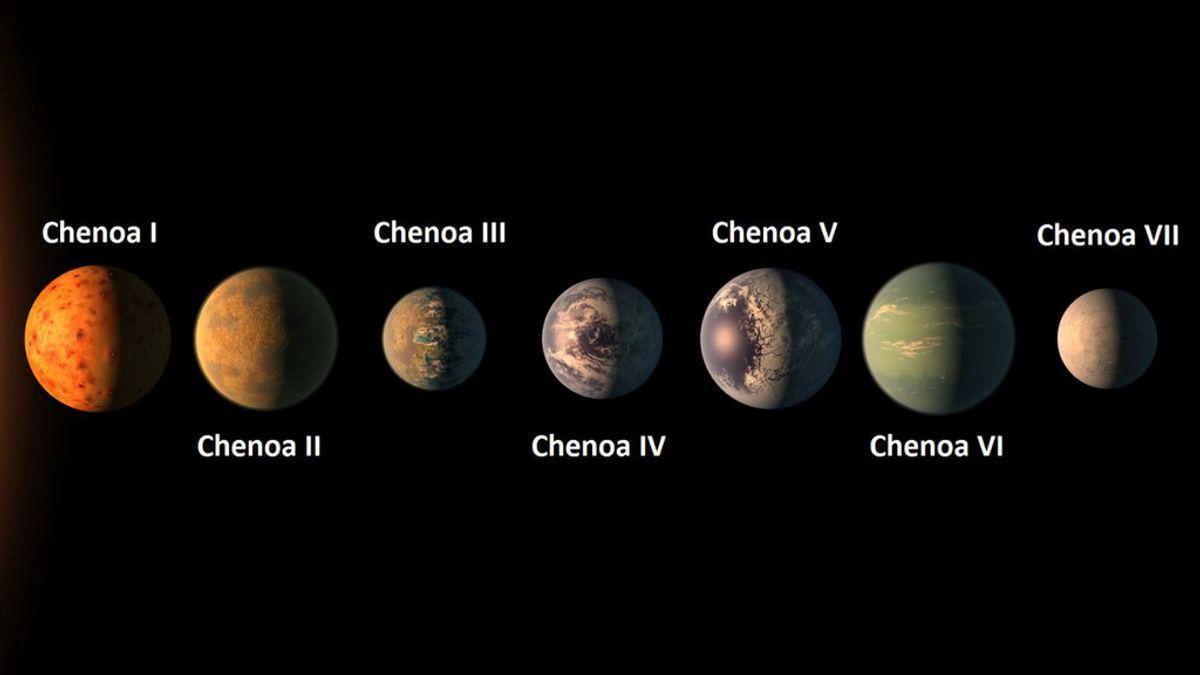 planetas lol