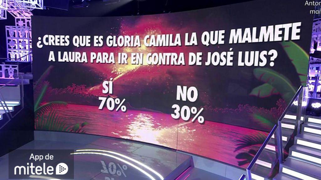 Gloria y Laura contra José Luis