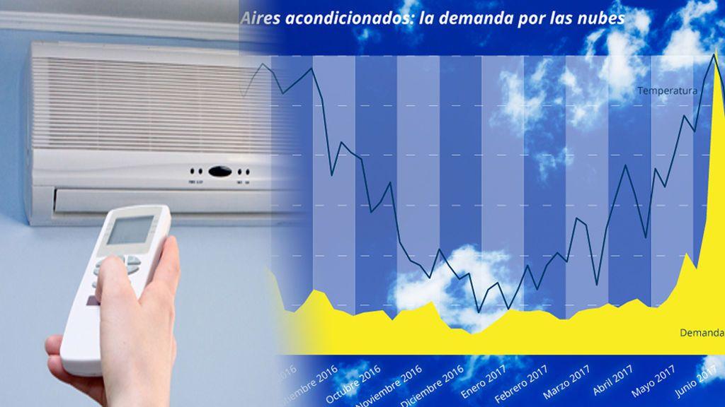 Llega la ola de calor: la demanda de aire acondicionado se dispara en España