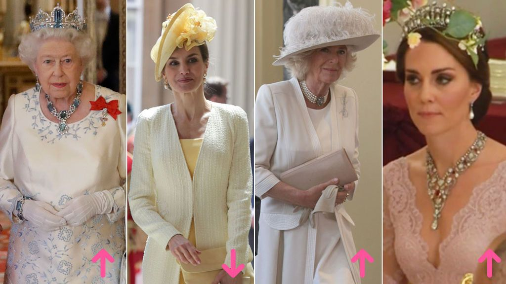 Aciertos y errores: Letizia vs Kate. Visita histórica de los Reyes de España al Reino Unido