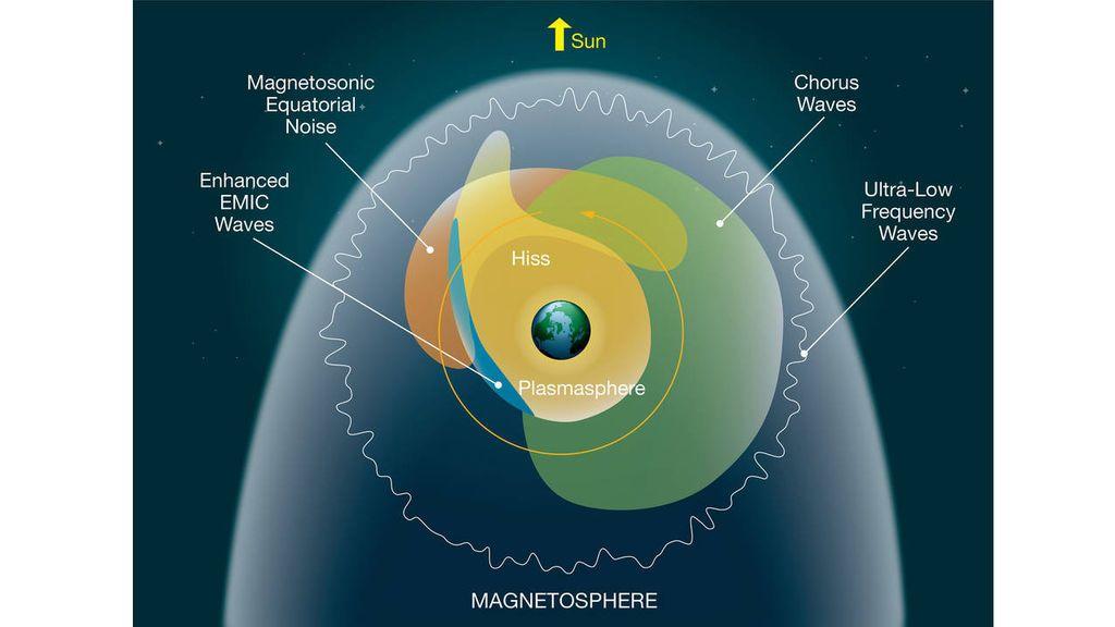 spacemapmagnetosphere