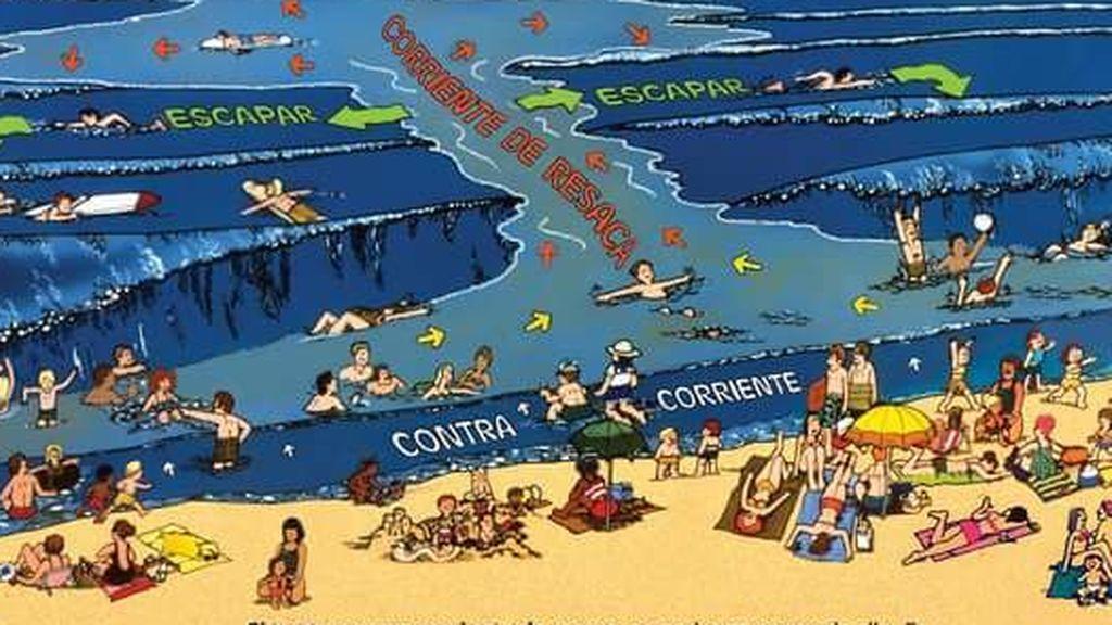 Ten cuidado en la playa (Fuente: Socorrista PRO)