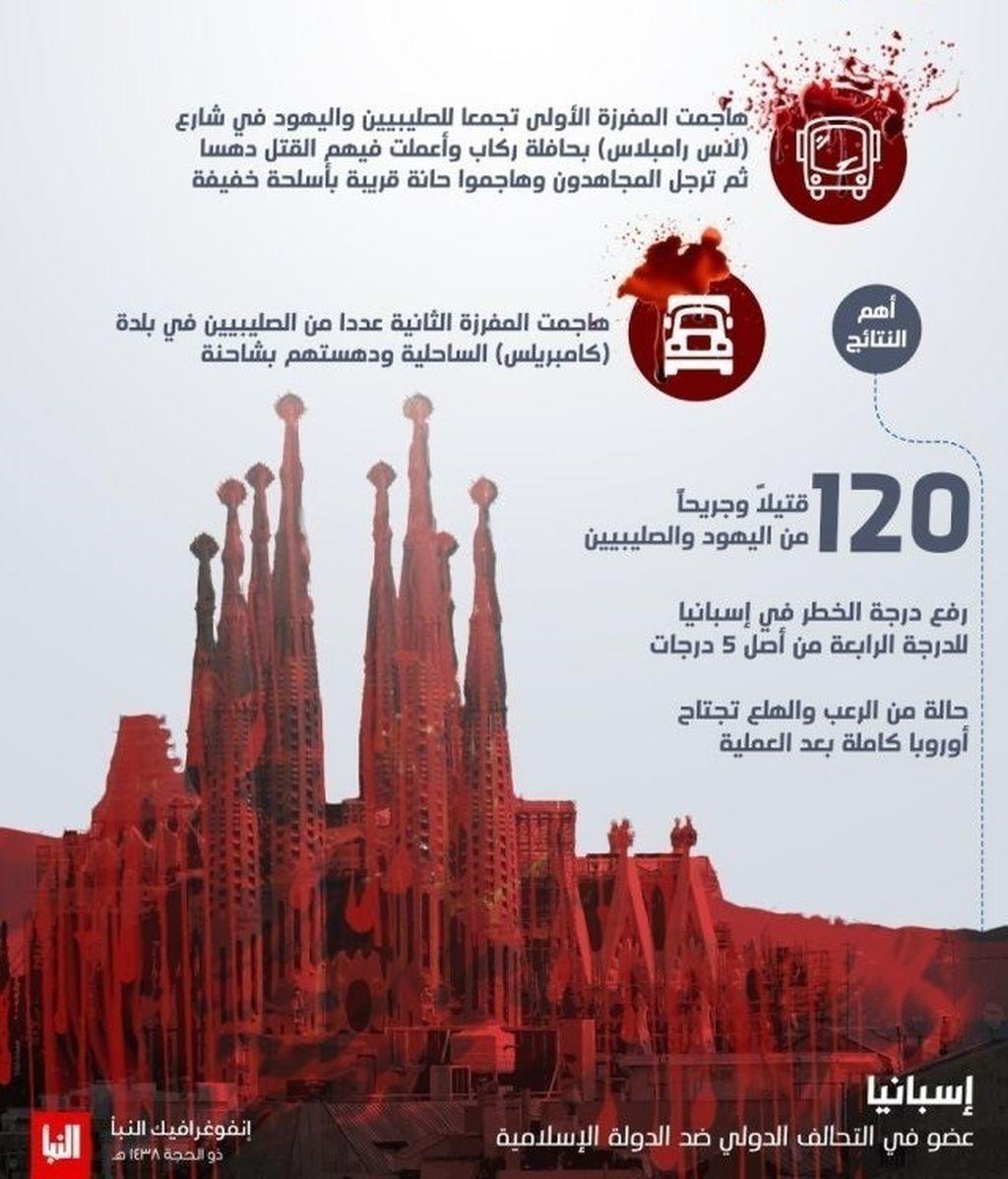El EI presume de los atentados de Cataluña utilizando una imagen de la Sagrada Familia