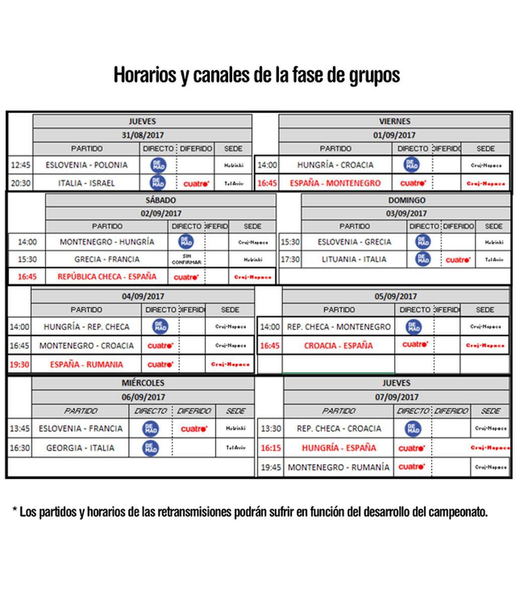 calendarioeurobasket