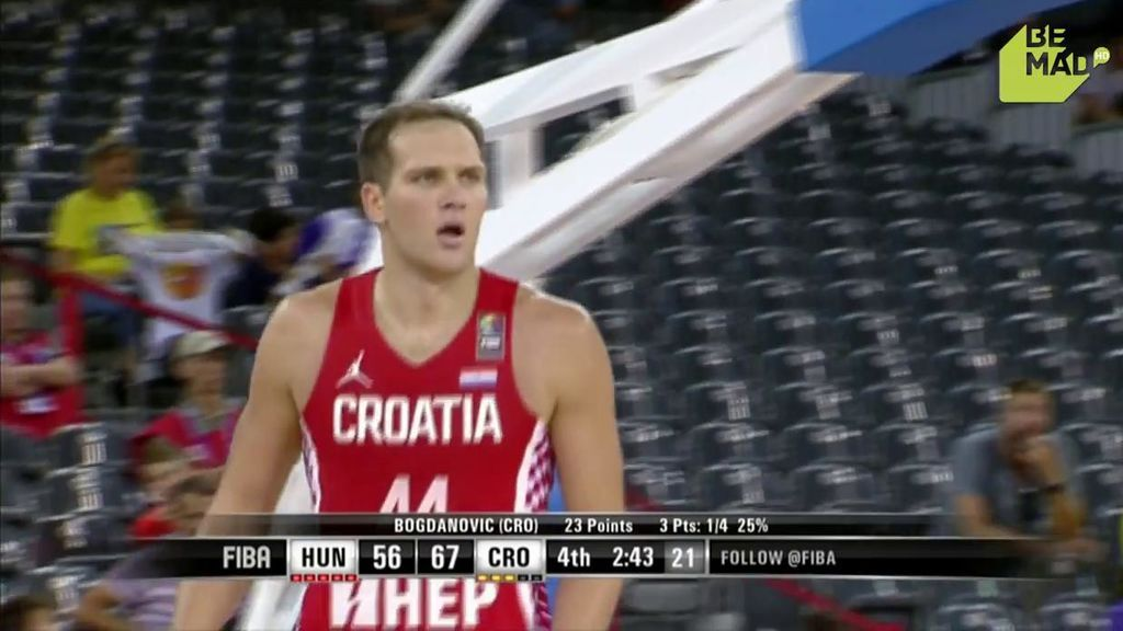 ¡Bogdanovic sentencia a Hungría! Croacia pasa apuros pero gana en su debut en el Eurobasket