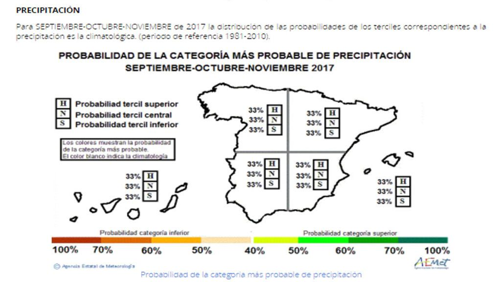 AEMET - Precipitaciones