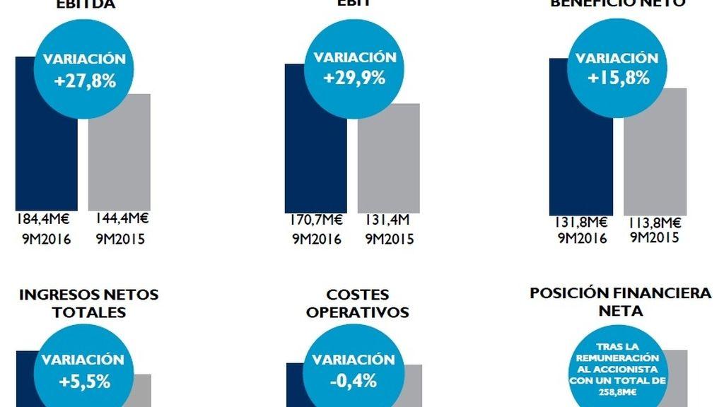 Mediaset. Gráfico 1