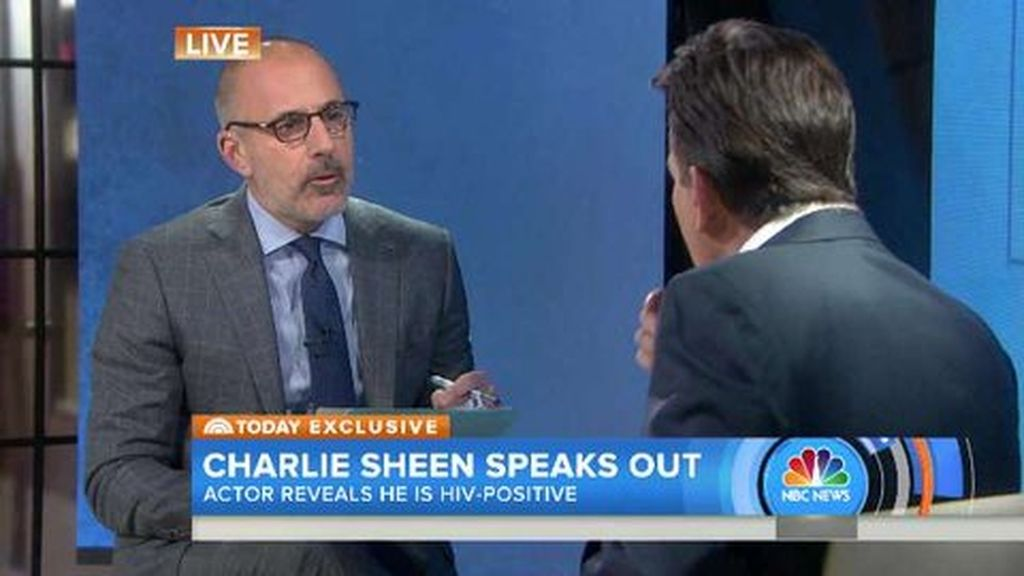 Charlie Sheen-Today