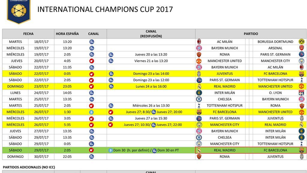 Calendario de la International Champions Cup
