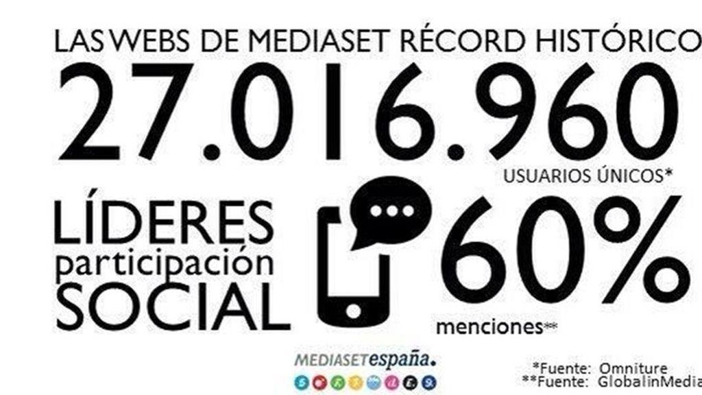 Telecinco, líder de marzo (14,8%), anota su mejor prime time (16%) desde junio de 2012