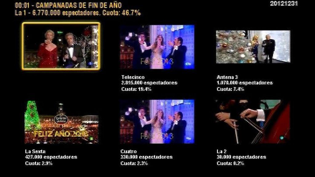 Minuto de oro del 31/12/2012