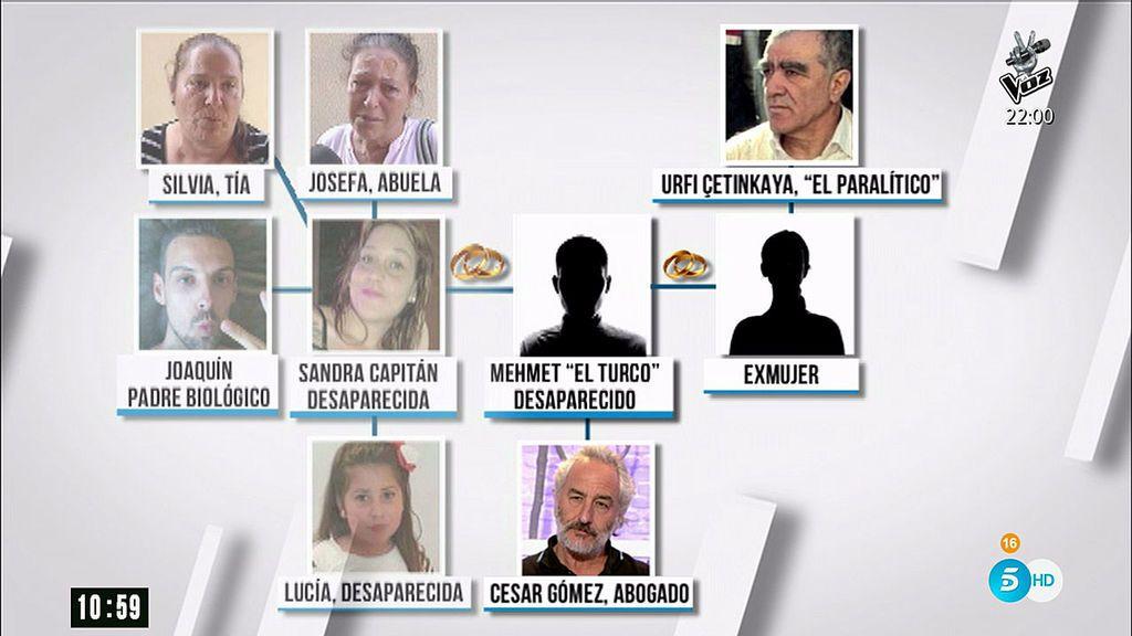 ¿Quién es quién de la familia de las desaparecidas Sandra y Lucía?