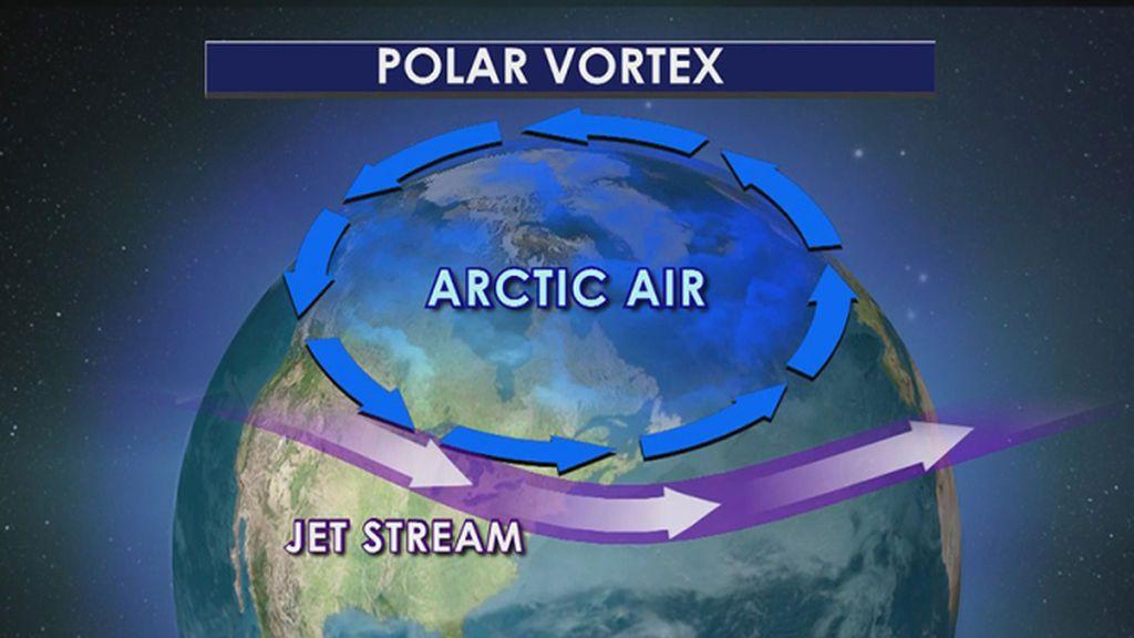 EL TIEMPO HOY- Vortice Polar