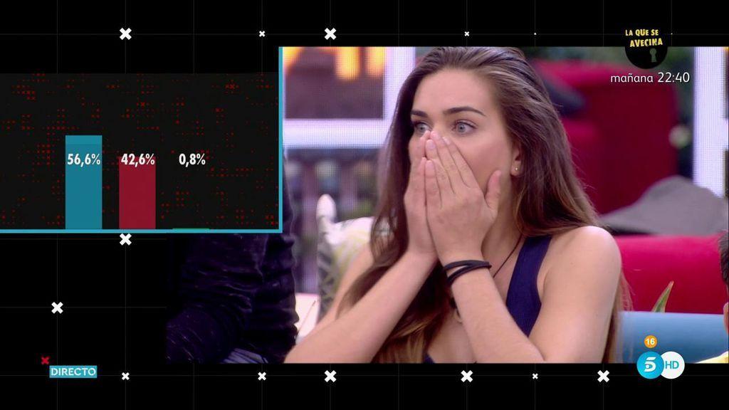 Los concursantes flipan con los porcentajes: ¡uno de los nominados tiene el más bajo de la historia!