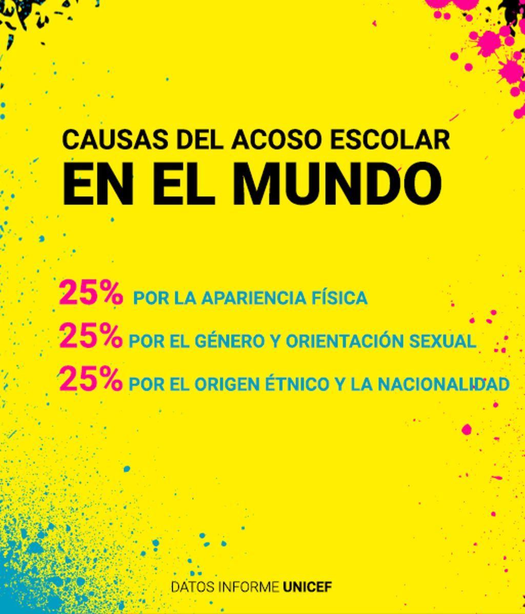 La UNESCO en español UNESCO toma medidas internacionales