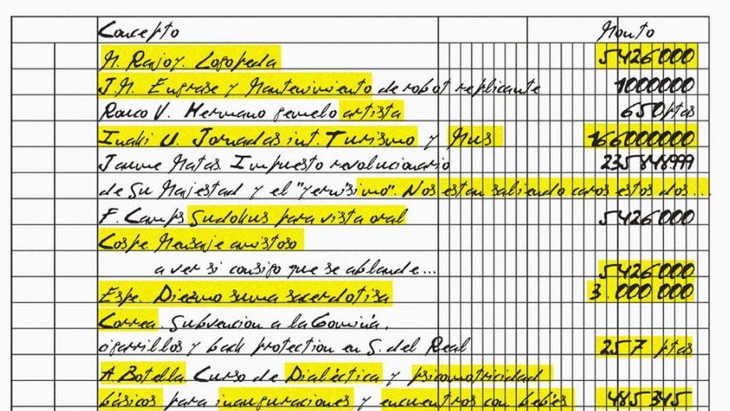 Anticorrupción declara acreditada la caja 'b' del PP' y que los papeles de Bárcenas son auténticos