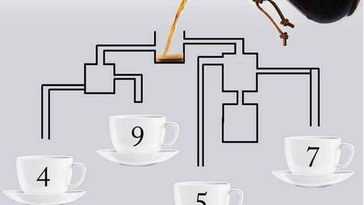 ¿Eres capaza de resolver el reto viral de las tazas de café?
