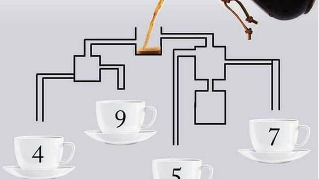 ¿Eres capaz de resolver el reto viral de las tazas de café?