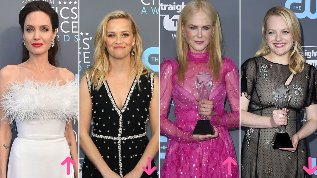 Aciertos y errores de los Critics' Choice Awards 2017
