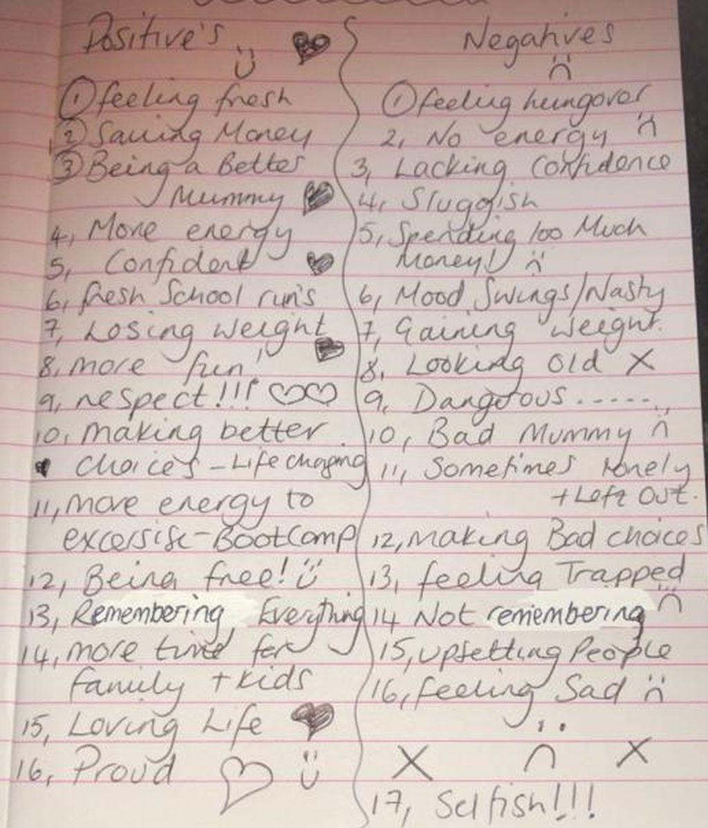 Lista de pros y contras