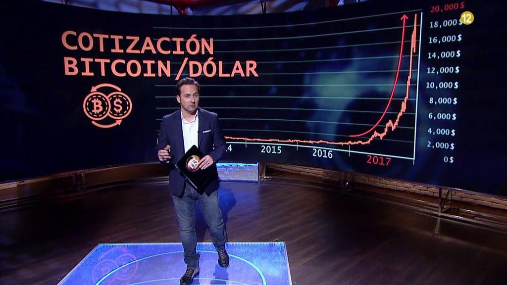 S Cuarto Milenio | Revolucion Bitcoin La Moneda Digital Del Futuro El Domingo En