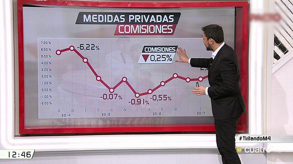Debate en 'LM4': Pensiones y fondos privados ¿Sálvese quien pueda?