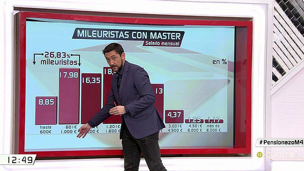 dcfc554f05 https   www.cuatro.com noticias espana cup-enmiendas-gobierno ...