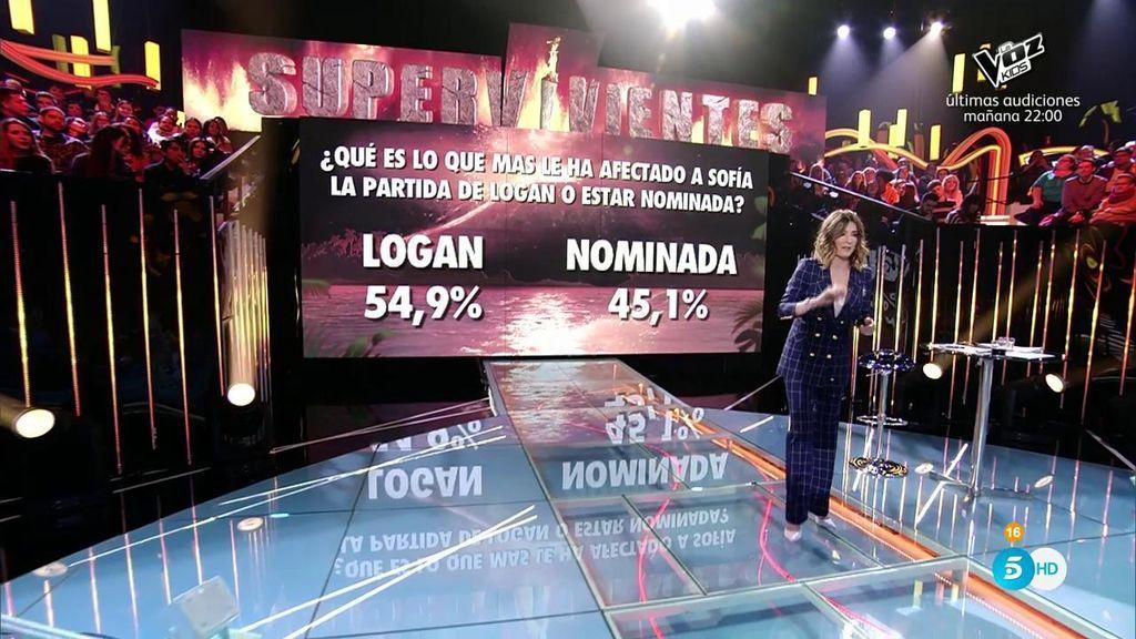 La audiencia, a través de la web, cree que la marcha de Logan es lo que realmente ha afectado a Sofía