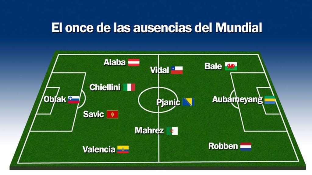 El 'XI' estrella de jugadores que no estarán en el Mundial de Rusia