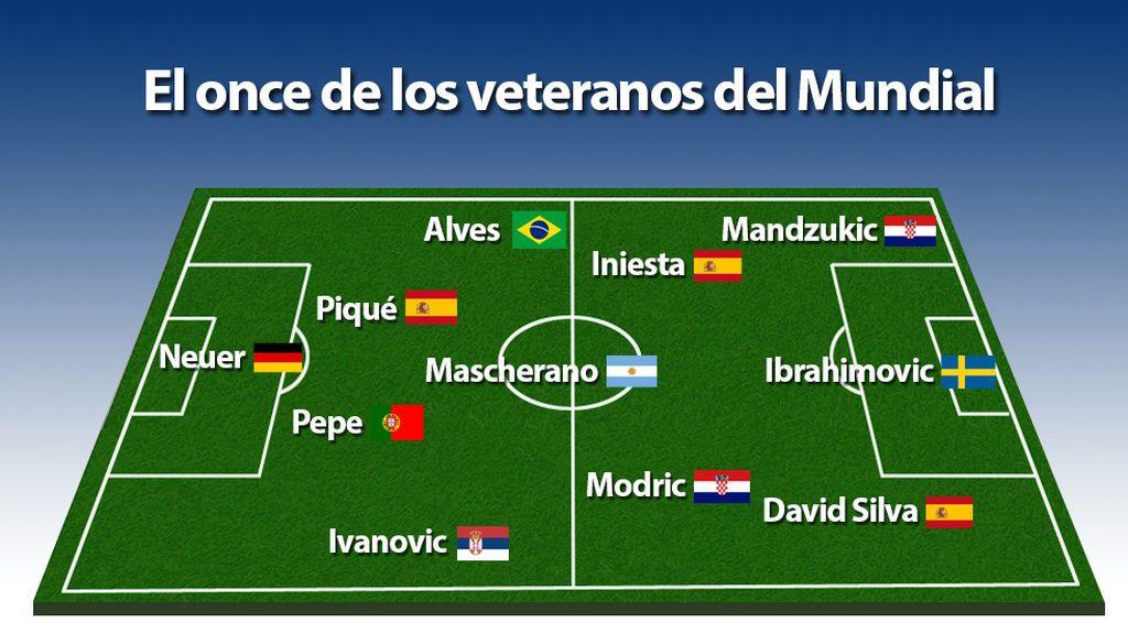 El XI estrella de jugadores que podrían jugar su último Mundial
