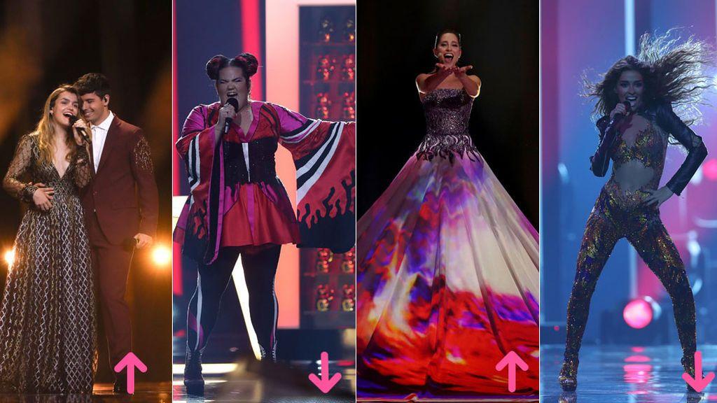 Aciertos y errores en Eurovisión 2018