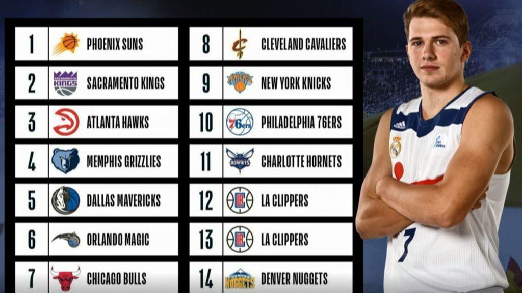 El draft de la NBA ya está aquí: Luka Doncic podría firmar por 'Sacramento Kings'