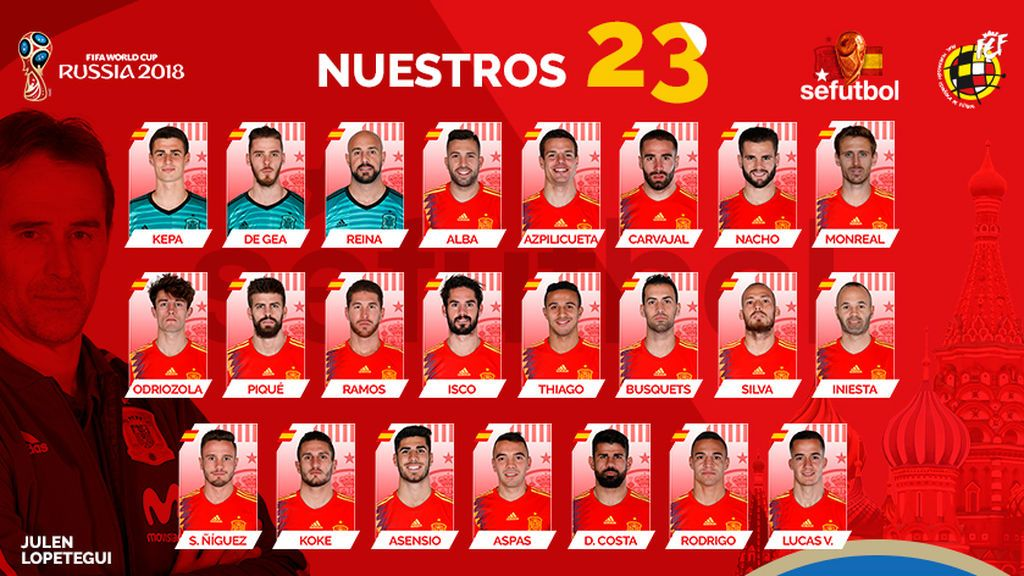 Los 23 de España para el Mundial para Rusia