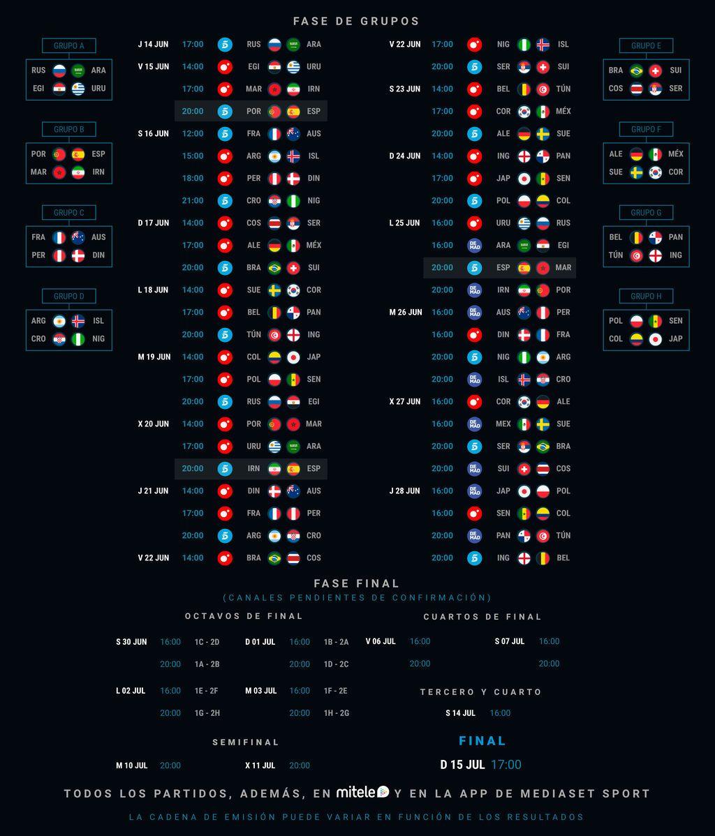 Calendario del Mundial de Rusia 2018: dónde y cuándo ver todos los partidos