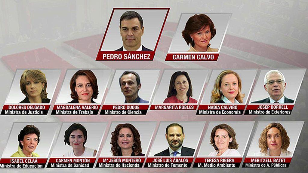 Así son los ministros de Sánchez
