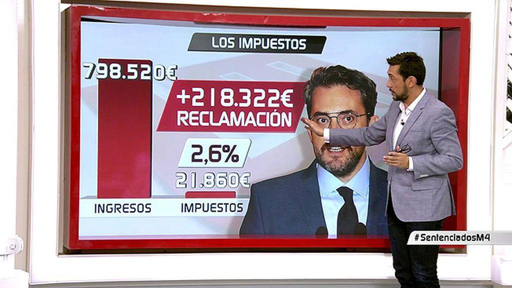 Análisis 'LM4': La polémica fiscal de Màxim Huerta