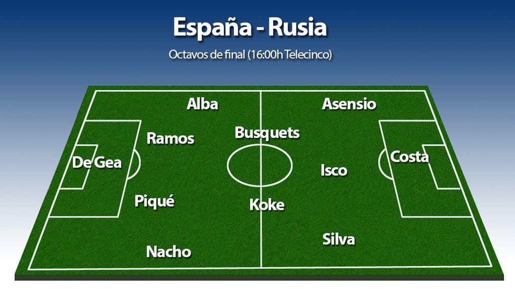 La alineación de España para los octavos del Mundial contra Rusia: con Nacho, Asensio y Koke y sin Iniesta