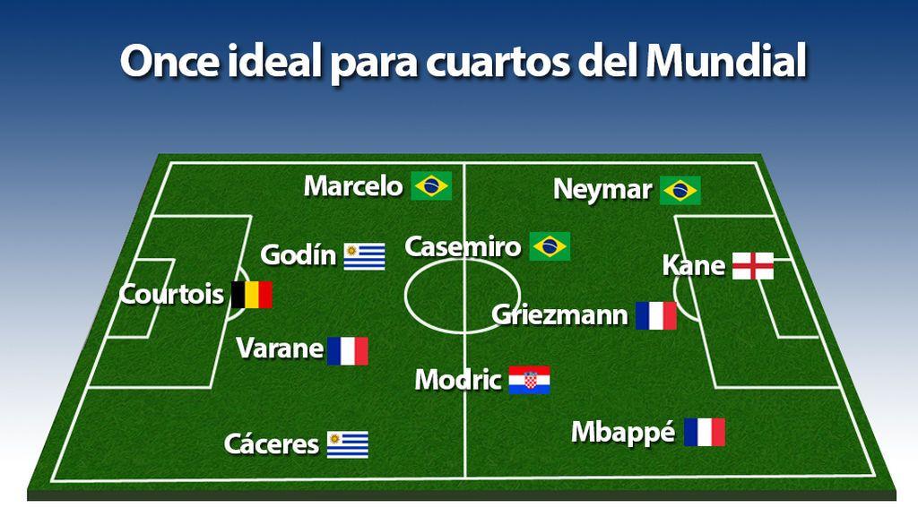 A pesar de las sorpresas de Alemania, España o Argentina... ¡ojo al once que queda con las selecciones de cuartos!