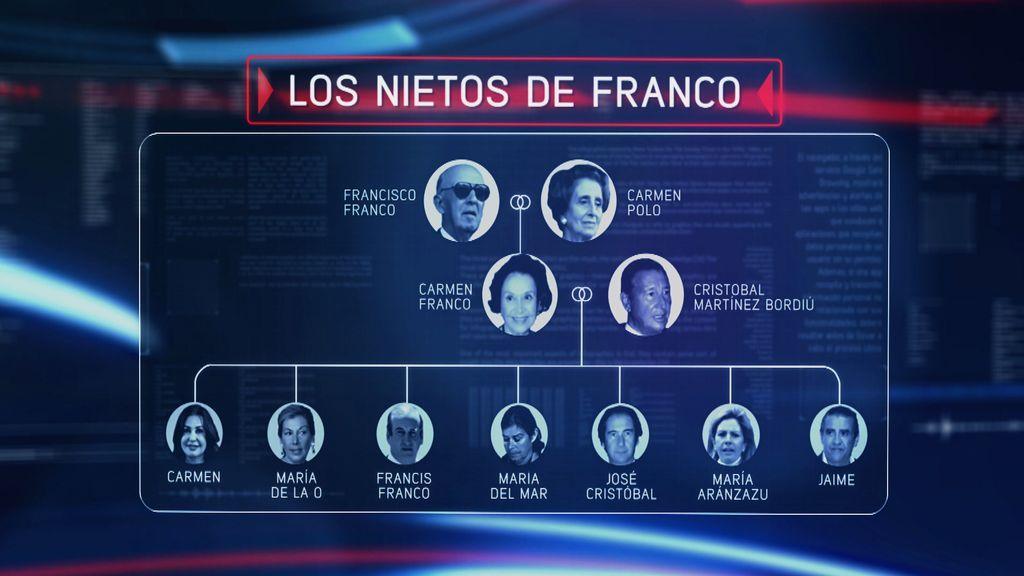 El patrimonio de los Franco,  a la luz'En el punto de mira' de Cuatro