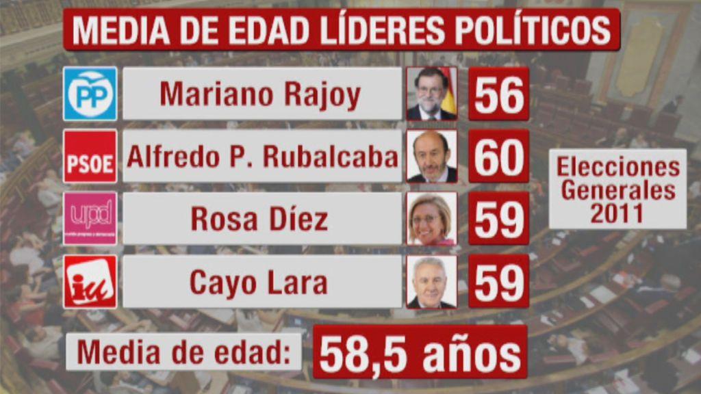 Relevo generacional entre los dirigentes de los principales partidos políticos