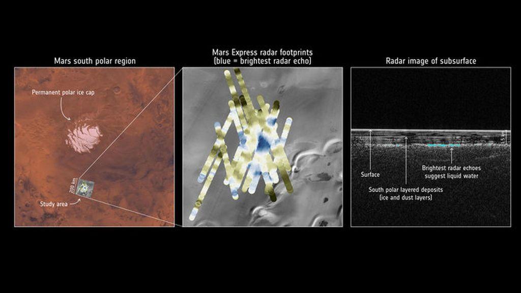 Encuentran agua líquida bajo la capa de hielo de los polos de Marte